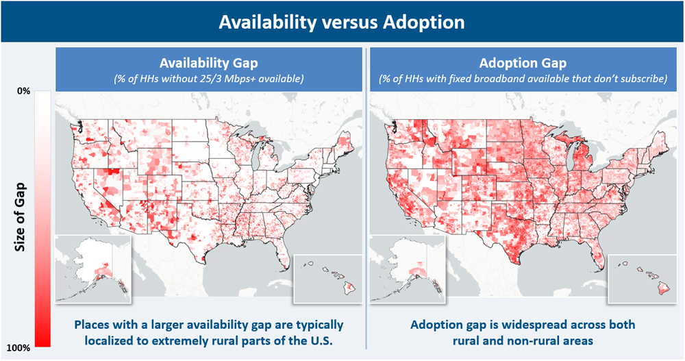 Maps showing availability vs adoption